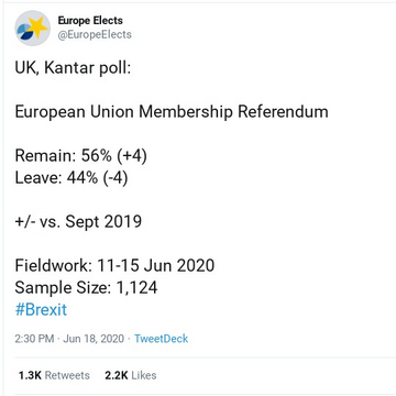 Kantar Brexit poll remain leave