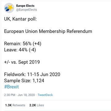 Kantar Brexit poll remain leave